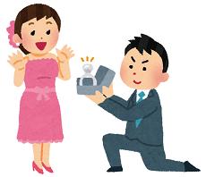 プロポーズの指輪